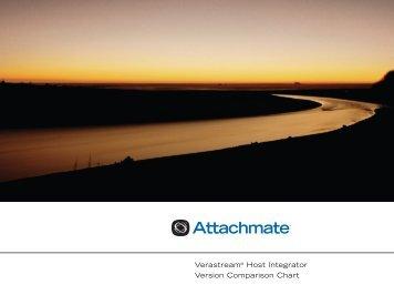 Verastream Host Integrator Version Comparison Chart - Attachmate