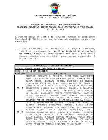 PREFEITURA MUNICIPAL DE VITÓRIA ESTADO DO ESPÍRITO ...