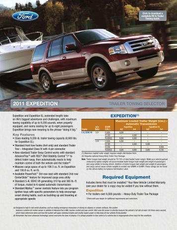 2013 ford f 150 towing guide ford motor company. Black Bedroom Furniture Sets. Home Design Ideas