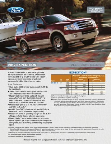 expedition towing guide ford ford com expedition towing guide ford. Cars Review. Best American Auto & Cars Review