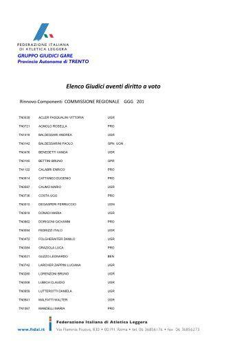 Elenco Giudici aventi diritto a voto - Fidal