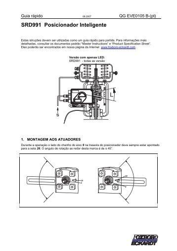 SRD991 Posicionador Inteligente - FOXBORO-ECKARDT Homepage