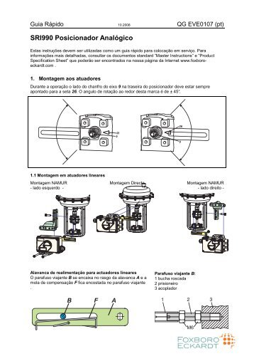 SRI990 Posicionador Analógico - Invensys