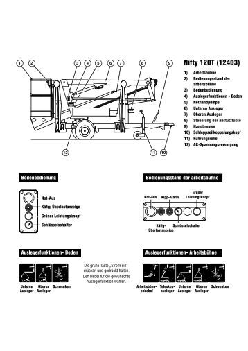 Niftylift 120t Instruction Manual