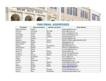 1969 EMAIL ADDRESSES - Charles H Milby Alumni Association