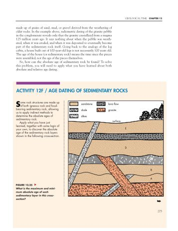 Age dating of sedimentary rocks-in-Matangi