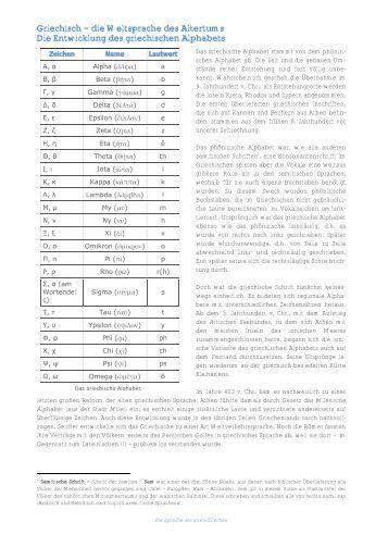 Das griechische Alphabet - calleo.at-Startseite