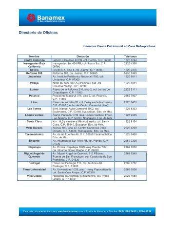Directorio de módulos Banca Patrimonial - Banamex.com