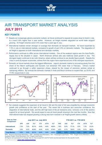 July - IATA