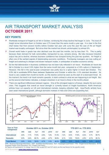 October - IATA