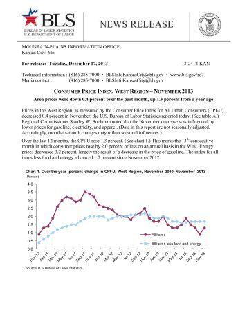 Ratio of - Bureau of labor statistics consumer price index ...
