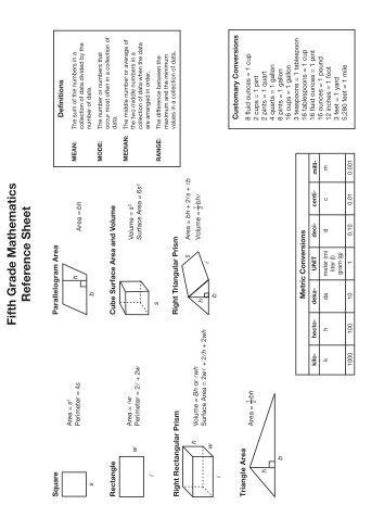 Math 7 Reference Sheet