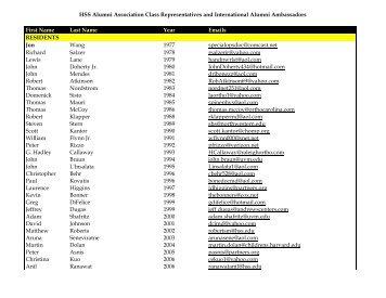 Alumni SF Email Database/Directory