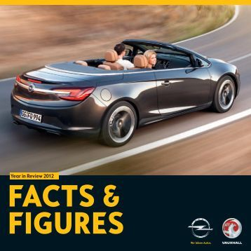 sales Figures 2012 - Opel