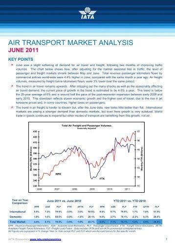 June - IATA