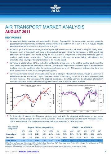 August - IATA