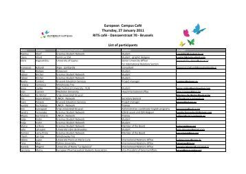 List of participants - speakers - organisers european ... - UNICA