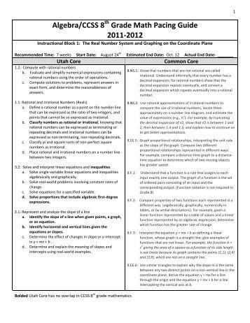 Pacing guide template algebra 2 algebra 1 pacing guide curriculum mappdf maxwellsz