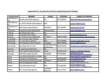 Directorio de los Comités Estatales del Sistema ... - InfoRural.com.mx