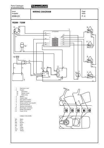 1 kopplingsschema f