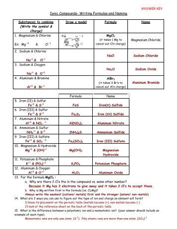 naming and writing formulas for ionic compounds Writing formulas of ionic compounds 1 the positive ion is given first, followed by the monatomic or polyatomic anion 2 the subscripts in the formula must produce an electrically neutral formula unit.