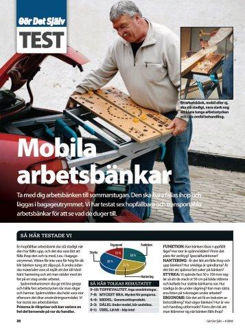 Testad i Gör Det Själv, 02/2008 - Biltema