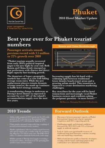 Phuket 2010 Hotel Market Update - C9 Hotelworks