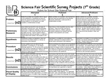 Review Essay Example Science Fair Essay Rubric Brave New World Essay also Example Of A Critique Essay Science Fair Essay Rubric  Try Resume Next Law Essays