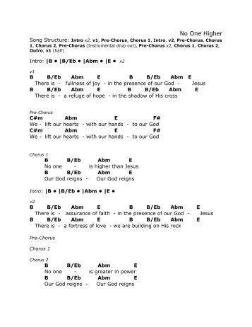The Ultimate Guitar Chord Chart 8904949 Angrybirdsriogamefo