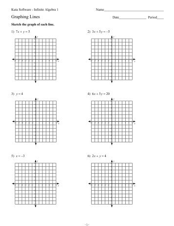 Graphing Quadratic Functions In Standard Form Worksheet ...
