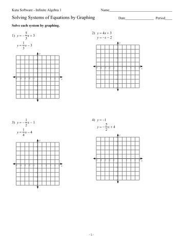 Graphing Trig Functions Worksheet Kuta - The Best and Most ...