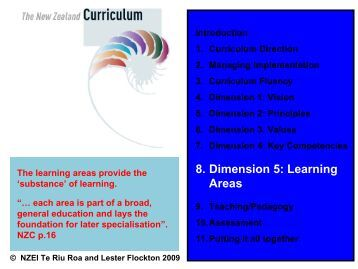 Learning Areas - The New Zealand Educational Institute