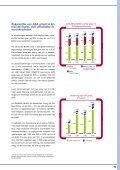 AXA Belgium - Page 7