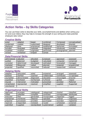 Teaching Resume Verbs  Active Verbs List