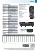 EX536 - Projector - Page 4