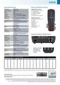 ES526 - Projector - Page 4