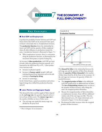 Full Employment GDP Definition and Examples  Video