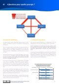 Ventes-Marketing-Communication et Service-Client - Solutions-as-a ... - Page 5