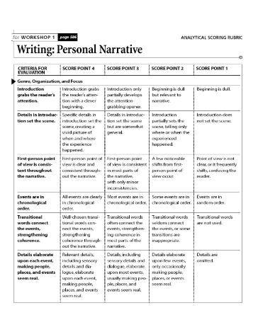 narrative essay grade value responding ml narrative essay grade 4