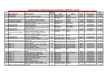 Seznam institucí a vzdělávacích programů akreditovaných na MPSV ...