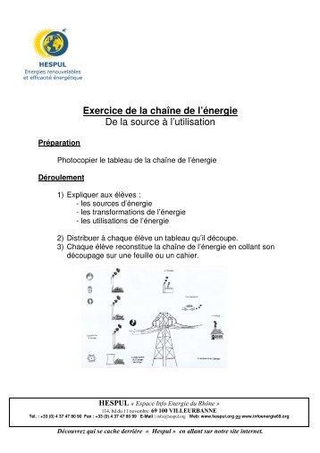 Exercice chaine de l'énergie - fiche explicative + tableau