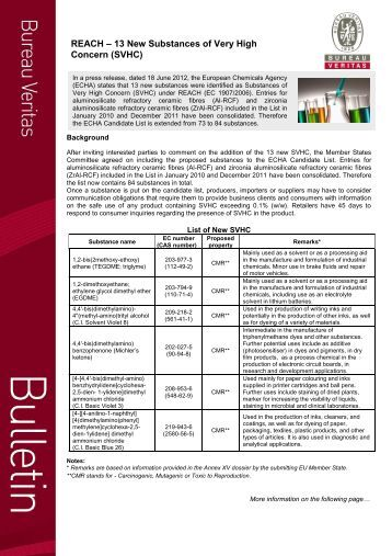 Discontinued use of chemicals substances of very high for Bureau veritas 13