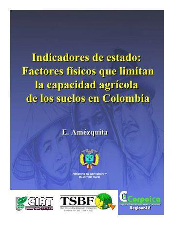 indicadores de estado: factores que limitan la capacidad agricola de ...