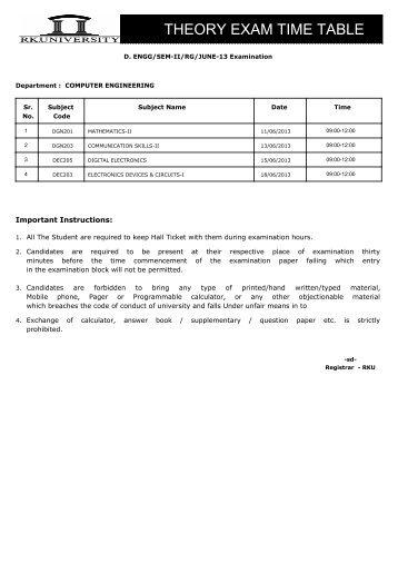 Regular Exam-Sem II, June 2013 for 2012 enrty batch - RK University