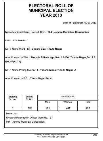 Takshi School Trikuta Nagar - Jammu Municipal Corporation