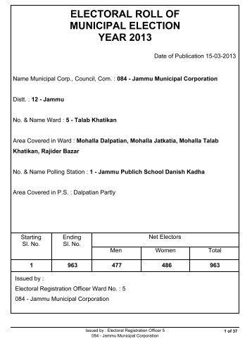 Luthra Academy Peer Mitha - Jammu Municipal Corporation