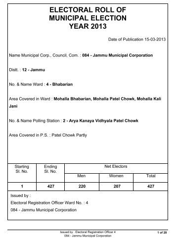 Arya Kanya Vidhyala Patel Chowk - Jammu Municipal Corporation