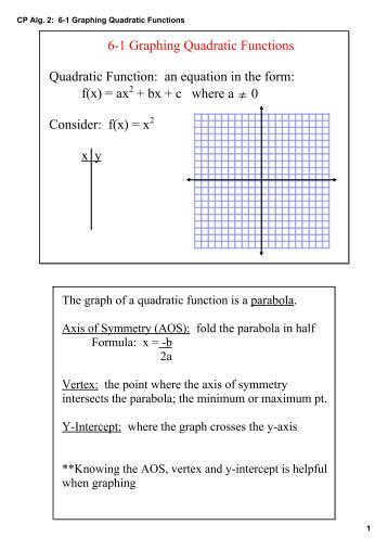 4 1 graphing quadratic functions worksheet answers