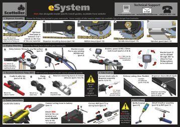 CANICALM Spray technical support - Num'Axes