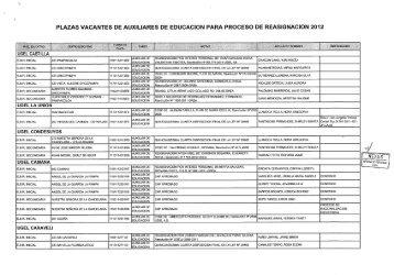 plazas vacantes de auxiliares de educación para proceso de ...